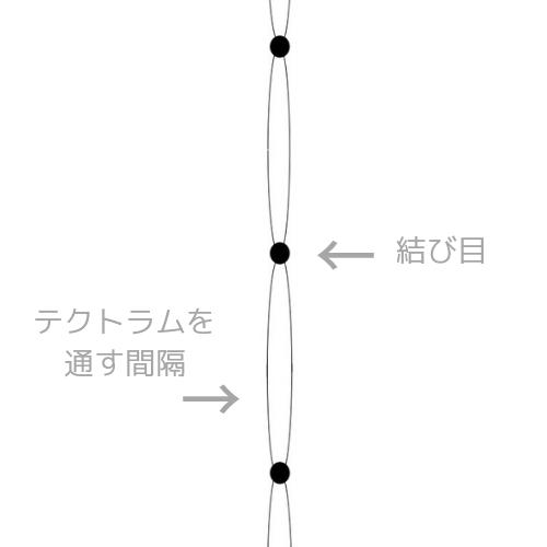 ワイヤーを結ぶ位置